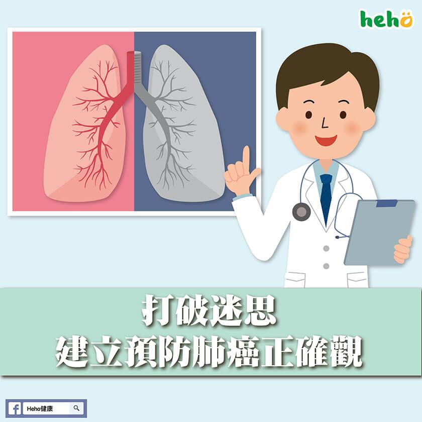 國際肺癌醫師解說