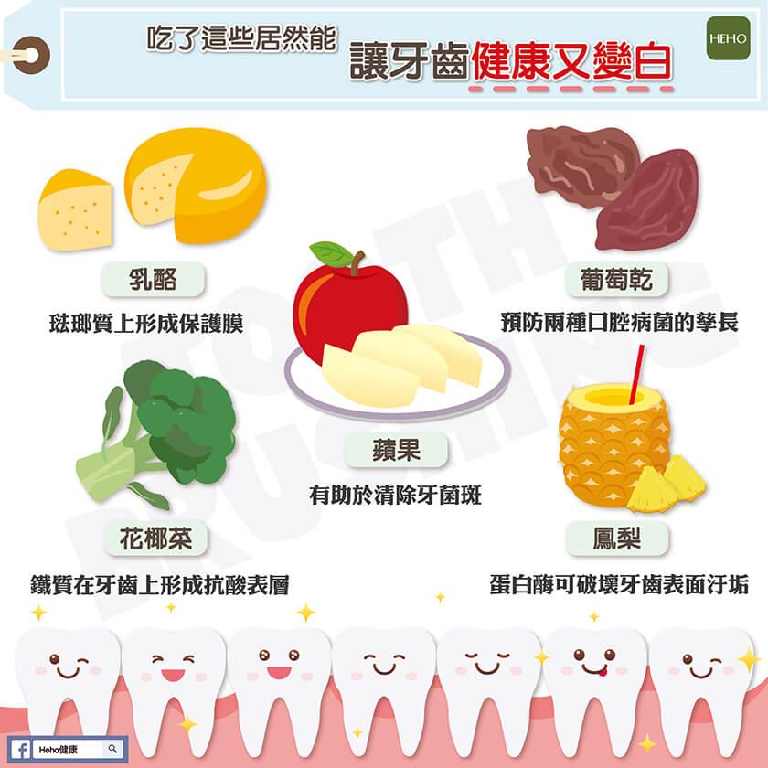 牙齒泛黃怎麼改善?多吃這 5 種食物就能美白牙齒!