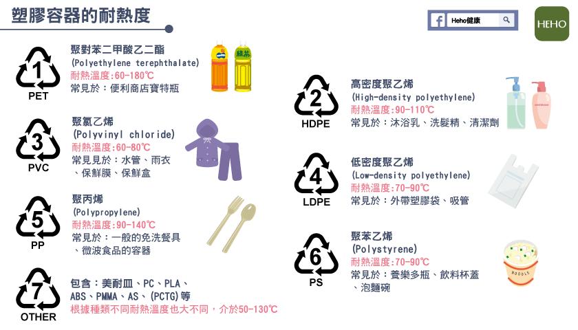 塑化劑是過敏來源?臺大毒理教授姜至剛教家長 3 原則替孩子把關