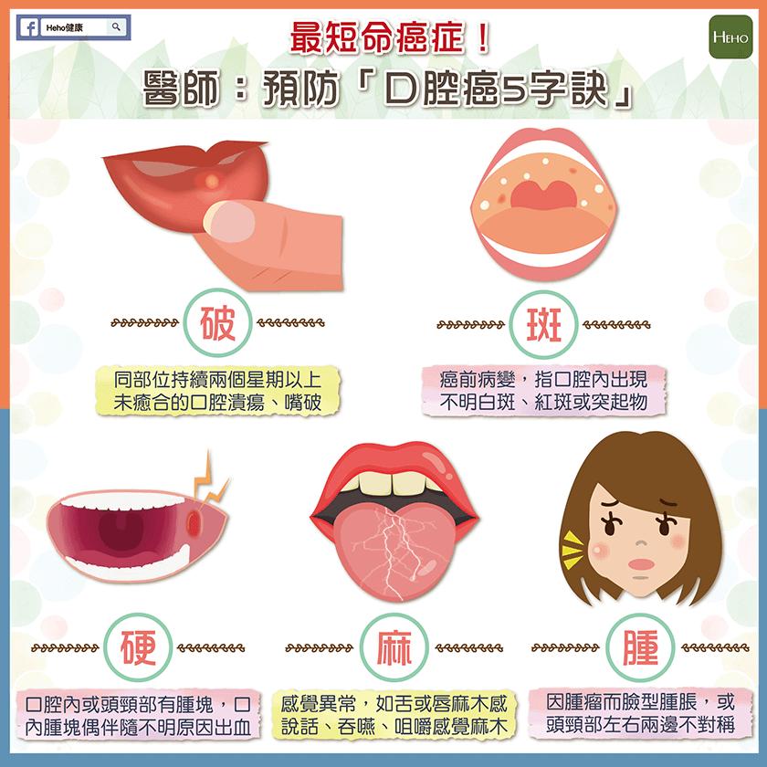 癌 症状 舌 初期