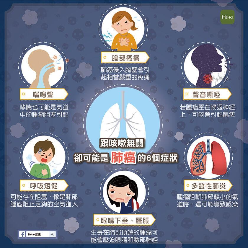 肺癌-01