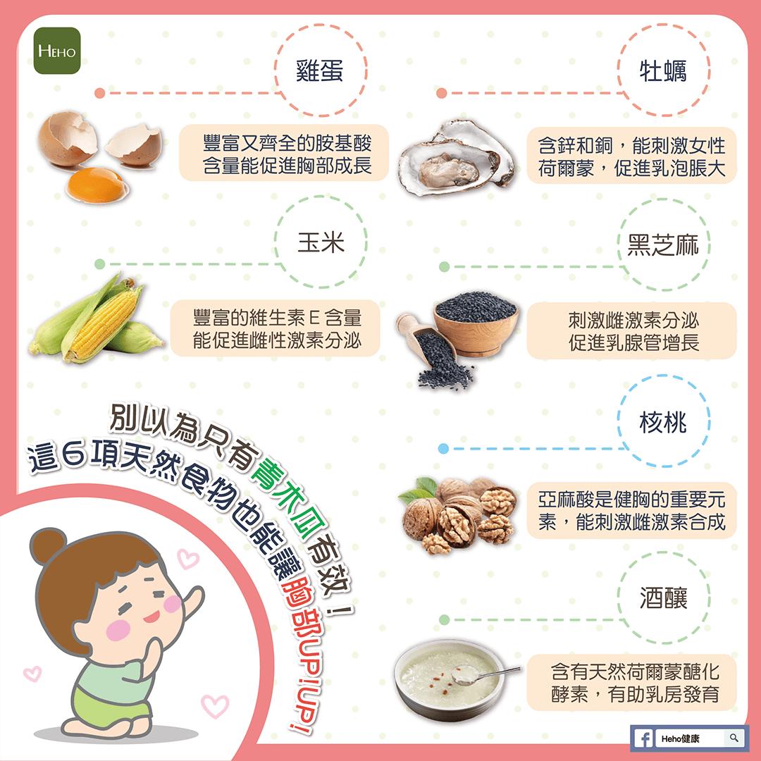 別以為只有青木瓜有效 這6項天然食物也能讓胸部UP!
