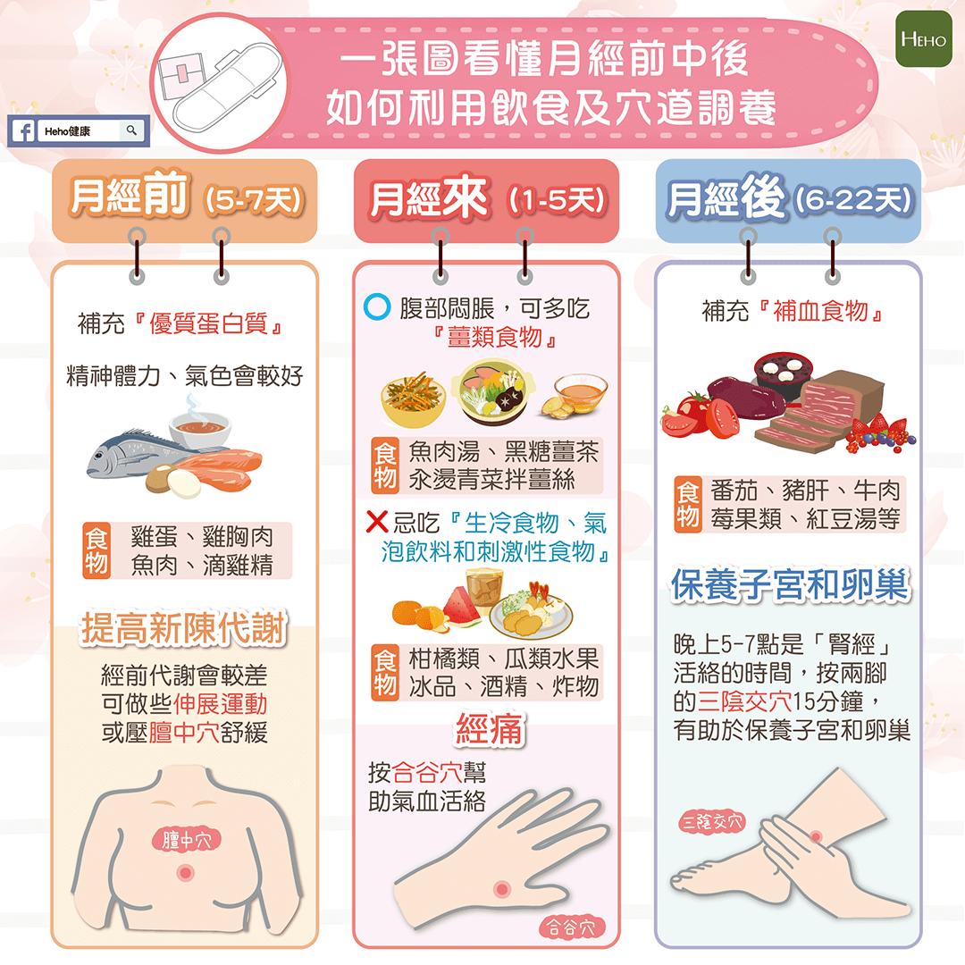 頭痛 乳腺 炎