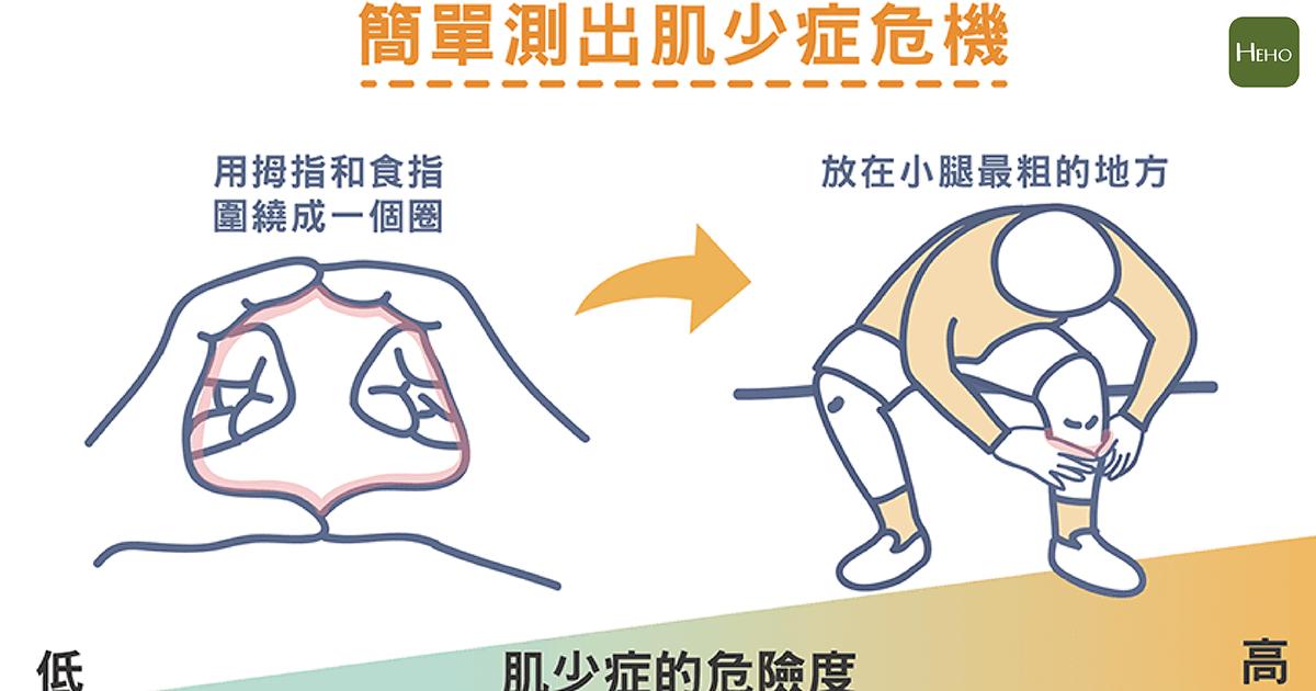 肌肉流失越快死越快!運動科學教授:肌少症要這樣吃、這樣動