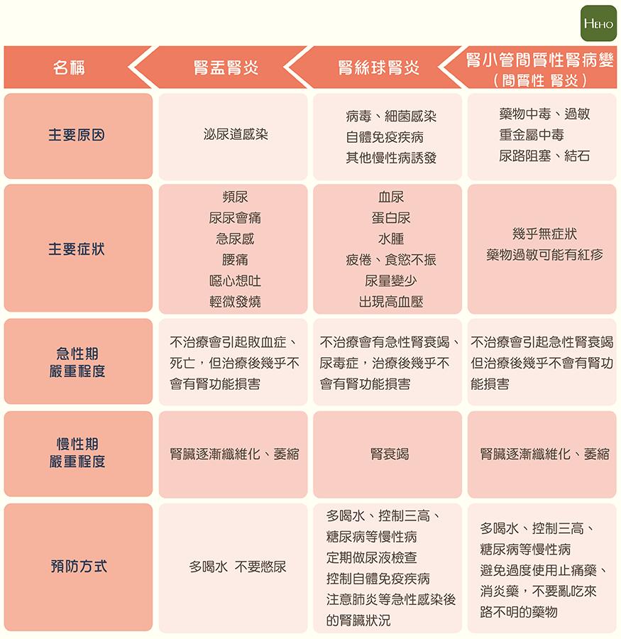 原因 腎盂 腎炎 急性腎盂腎炎の症状・原因・治療方法について