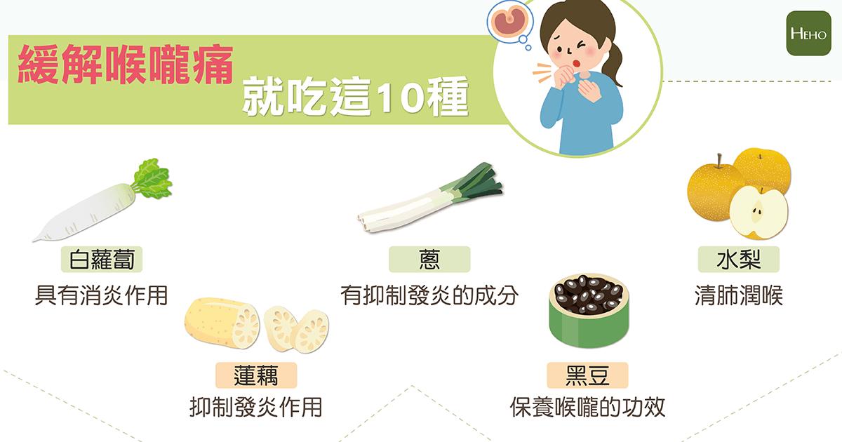 感冒喉嚨痛好不舒服!吃 10 種食物可助緩解