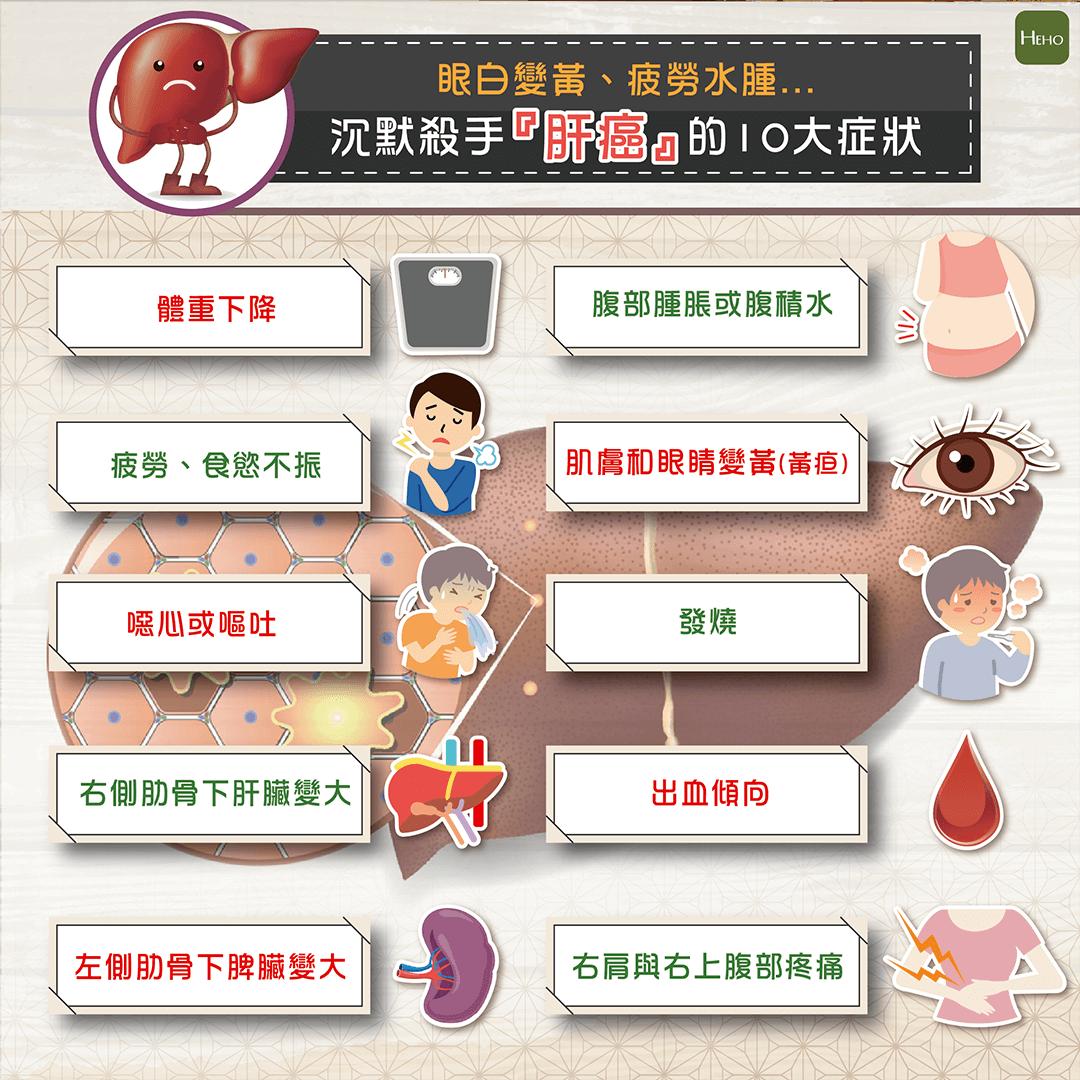 肝癌症狀-01