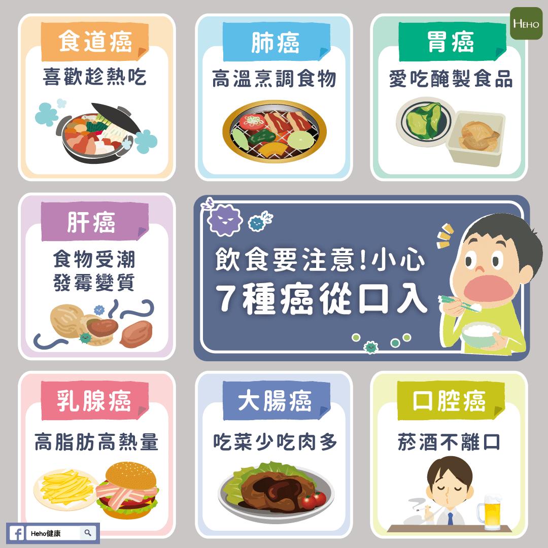 飲食要注意!小心這7種癌從口入
