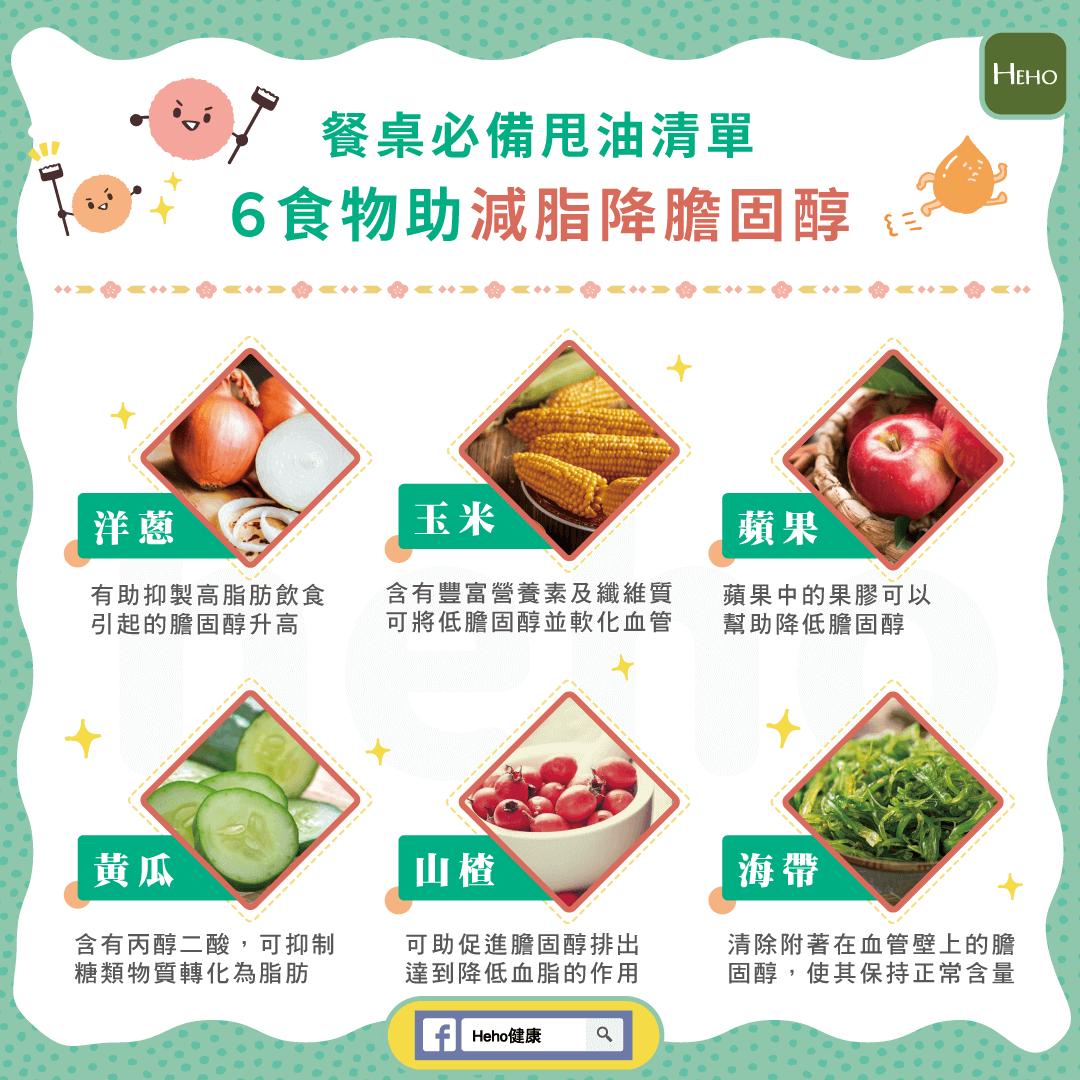 吃6種食物幫你刮油甩肉-01