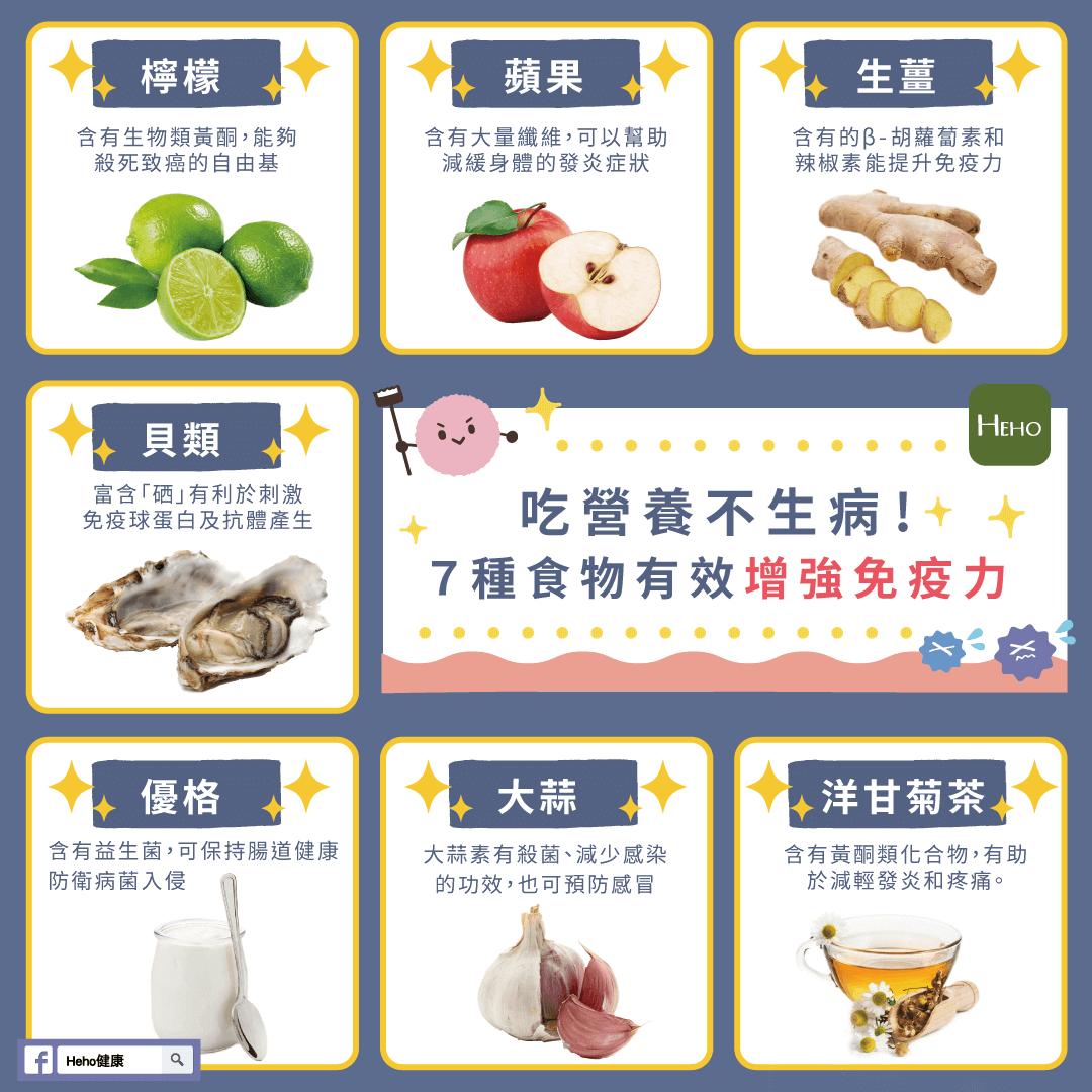 提升免疫力不生病!就吃這7種食物