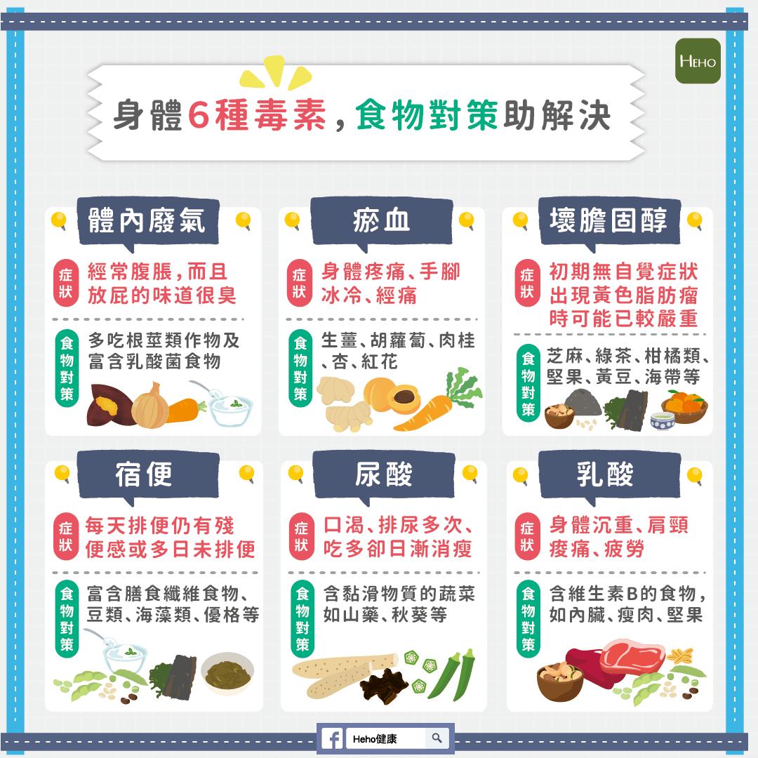身體該排的6種毒素,食物搭配好解決!