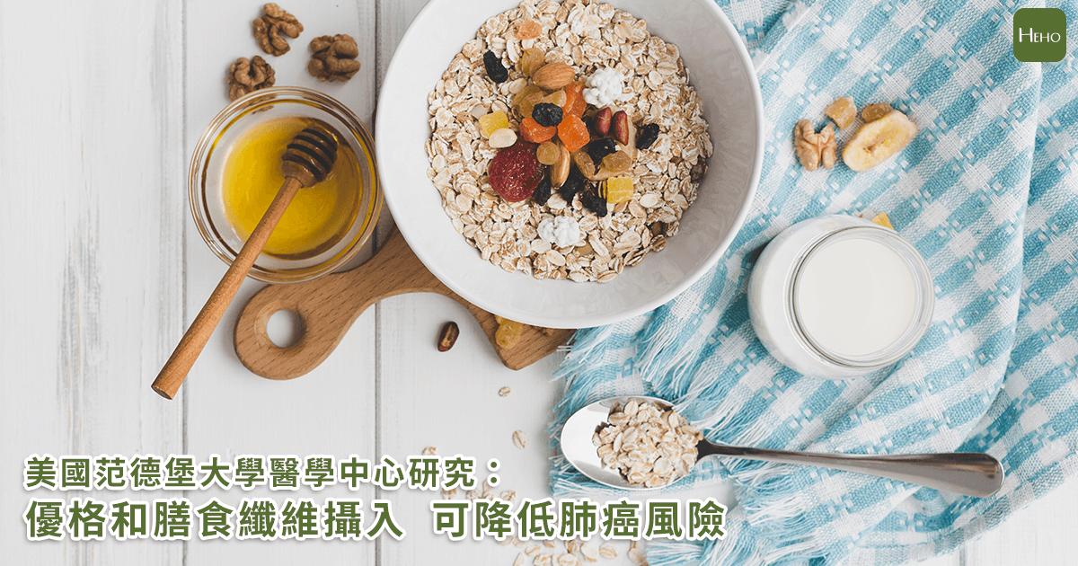 20191028-優格+膳食纖維