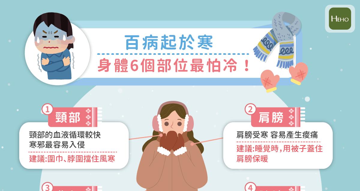 百病起於寒,身體6個部位最怕冷! | Heho健康