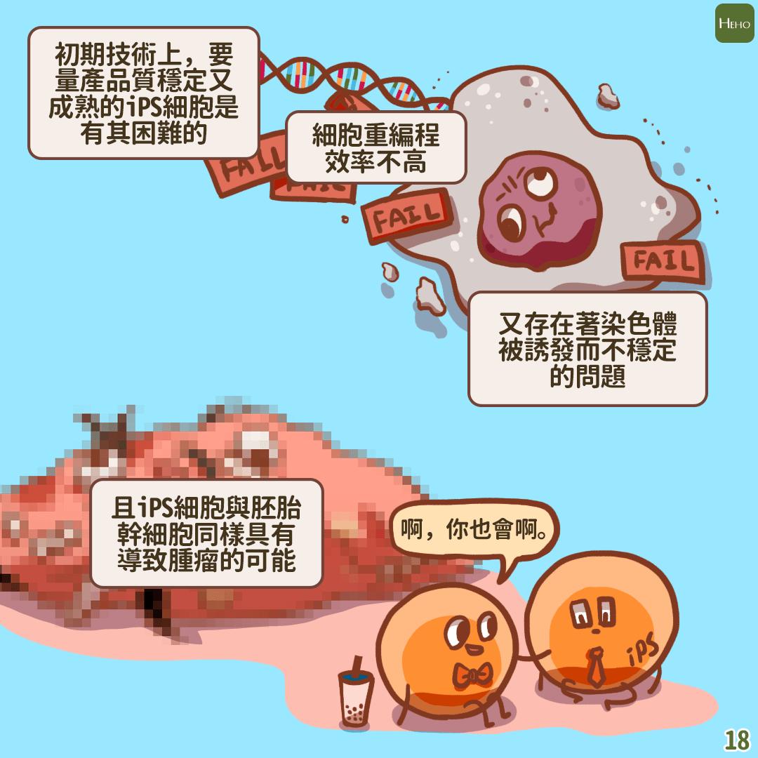 讓幹細胞宛若新生!劃時代革新技術iPS逆轉細胞時鐘成真