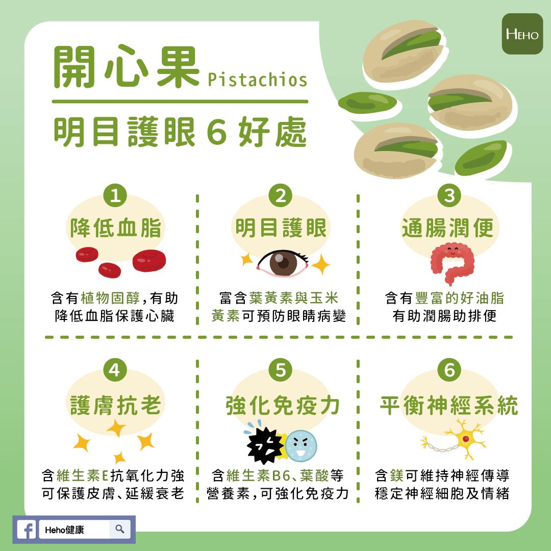 開心果明目護眼防病變,6大好處讓身體也開心!
