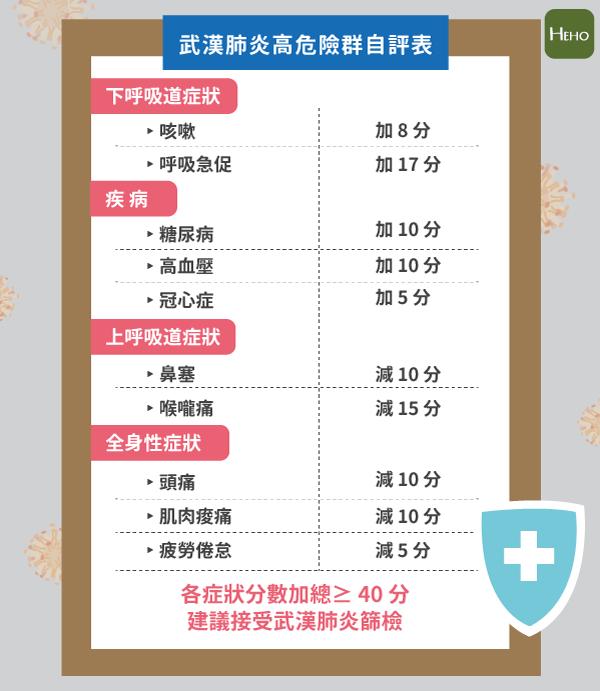肺炎 初期 症状