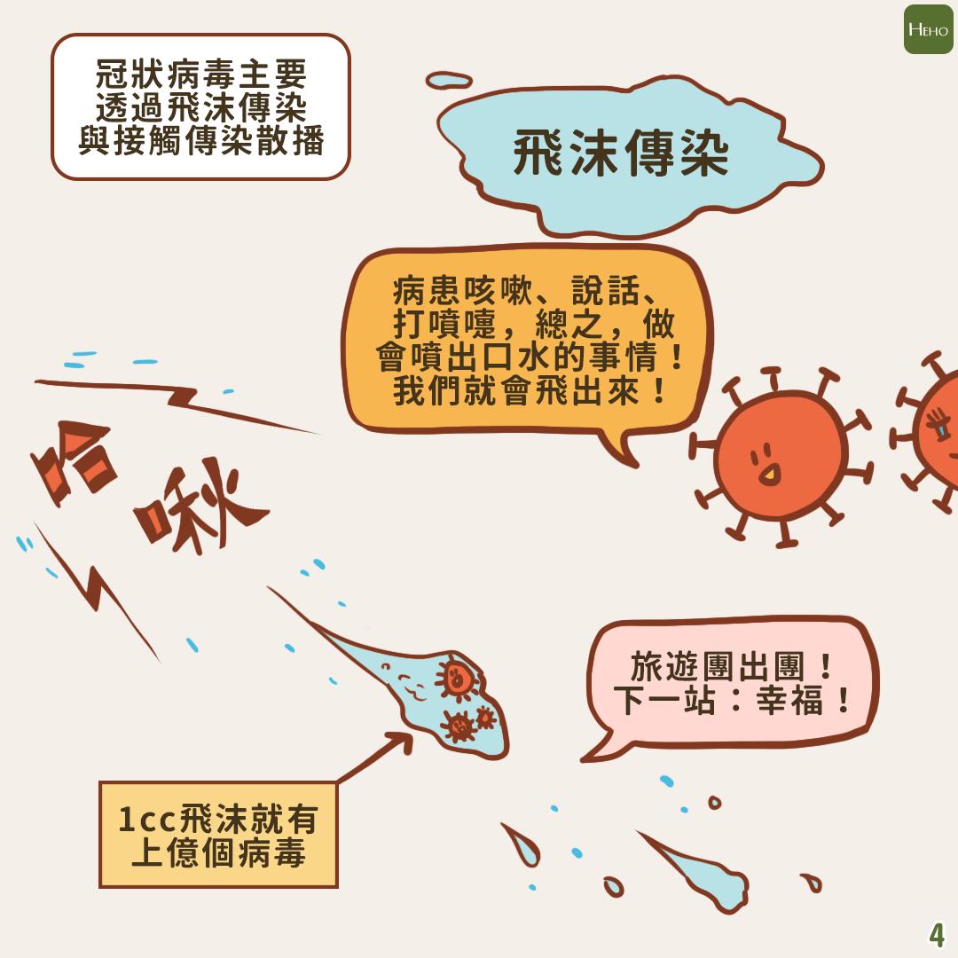 感染 飛沫