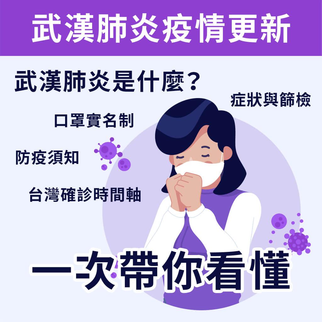 武漢肺炎 COVID-19 疫情更新
