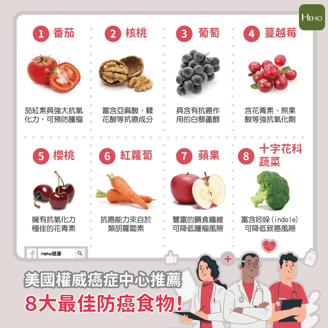 美國權威癌症中心推薦,8大最佳防癌食物!