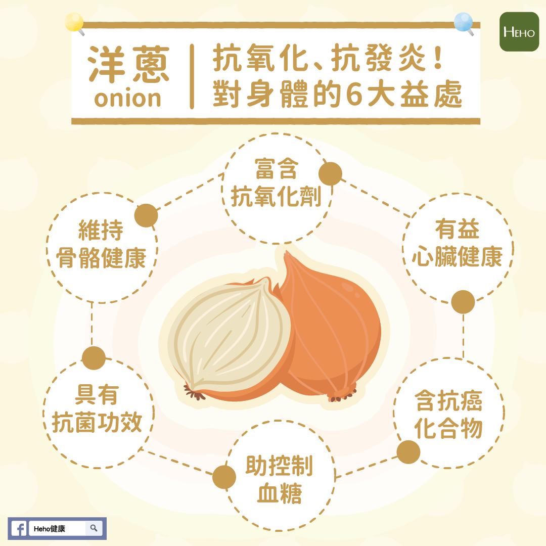 抗氧化、抗發炎!洋蔥對身體的6大益處