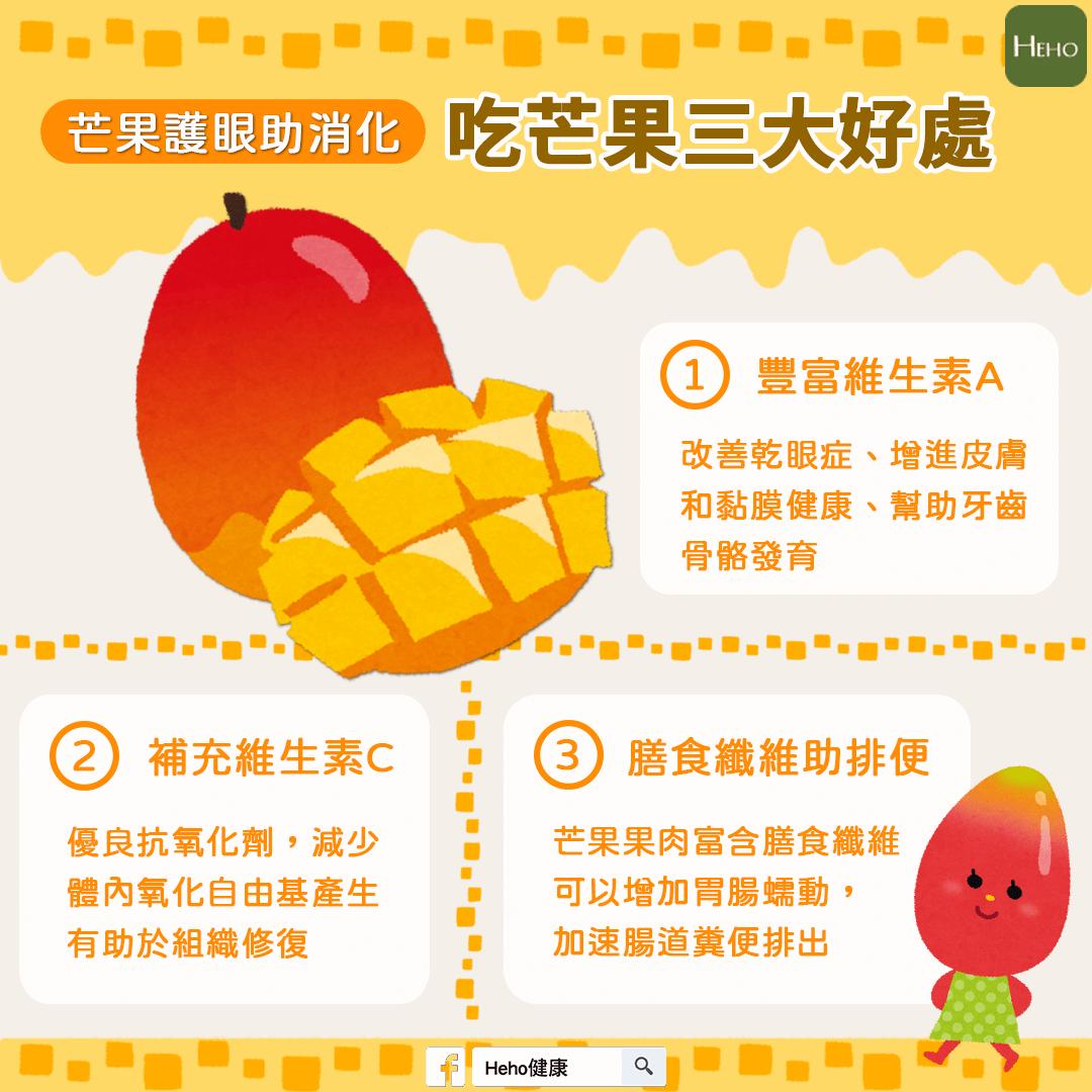 芒果護眼又助消化,吃芒果三大好處