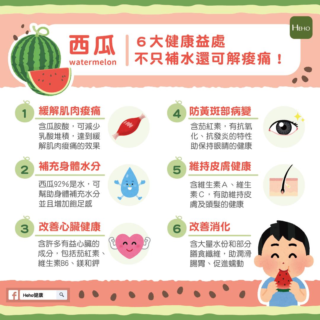 吃西瓜的6大健康益處,不只補水還可解痠痛!