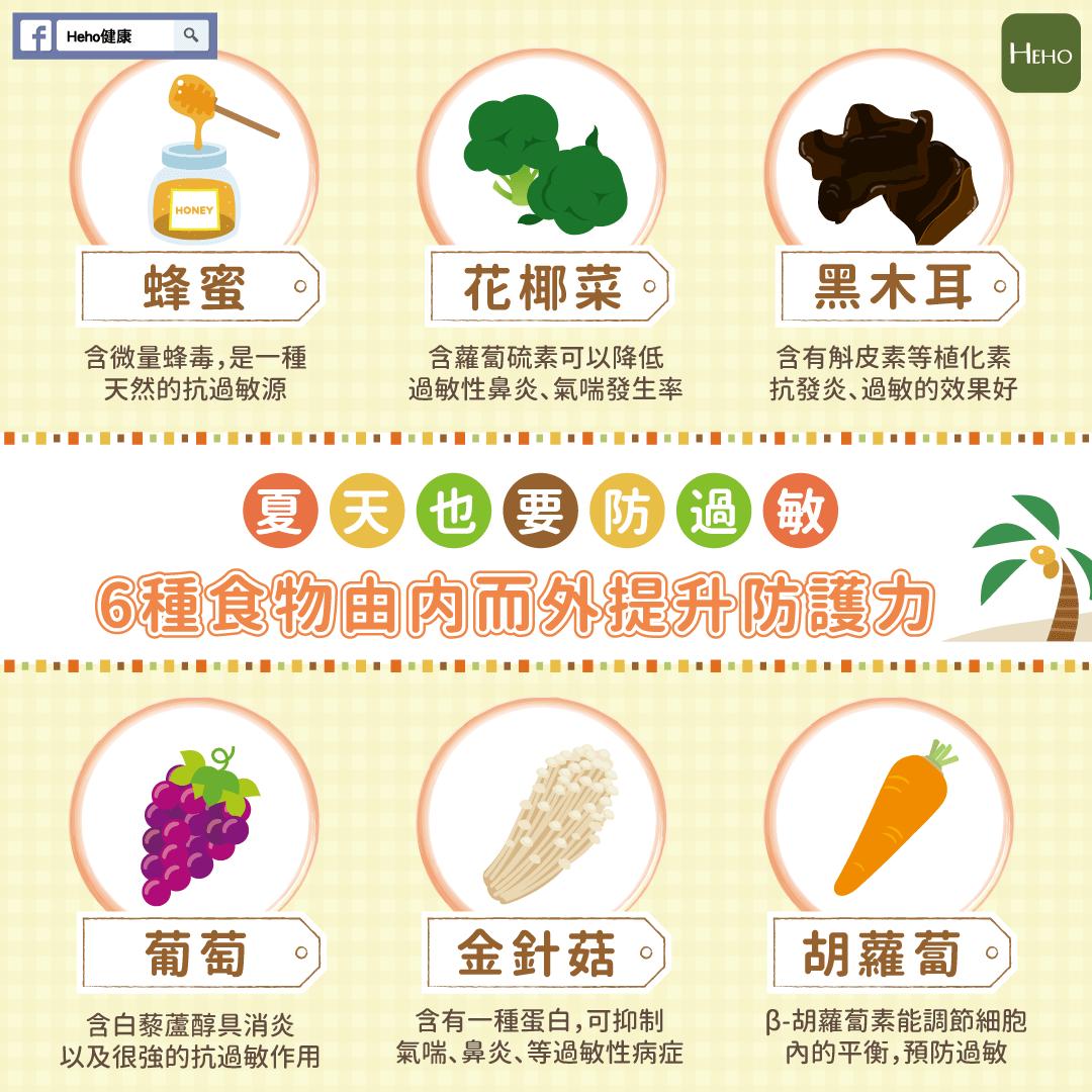 夏天也要防過敏,6種食物由內而外提升防護力!