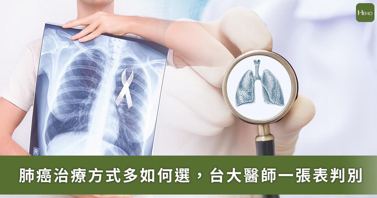 20200922_確診肺癌有什麼治療選擇?台大醫師一張表判別:先分種類、再分期別