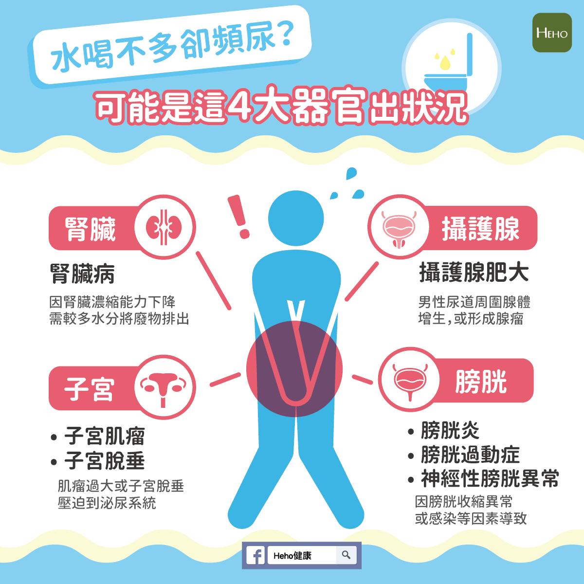 生理前 頻尿
