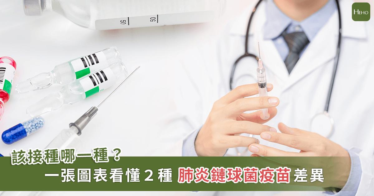 一表看懂兩種肺炎鏈球菌疫苗!台大醫師教民眾選13價還是23價