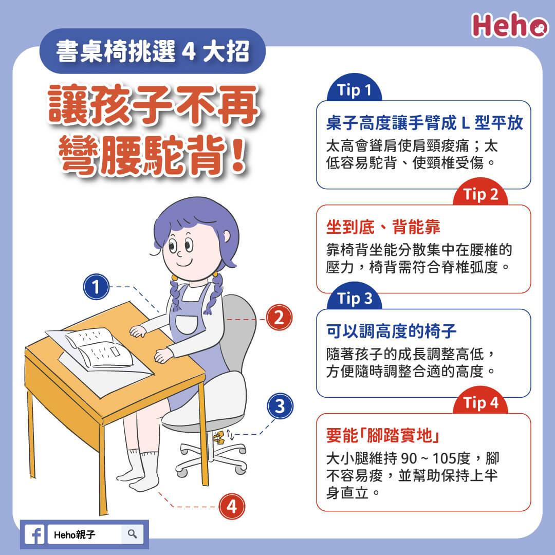 圖解_書桌椅挑選4大招,讓孩子不再彎腰駝背!