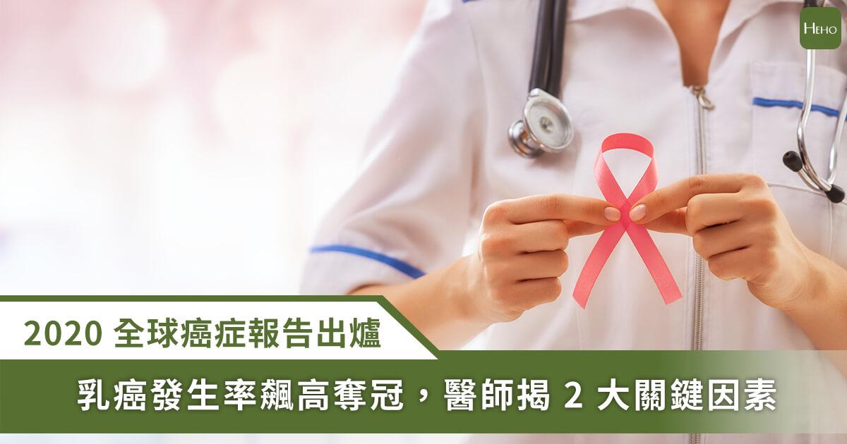 20201221_WHO公佈2020年全球癌症報告:乳癌首次超越肺癌,成為最常見癌症