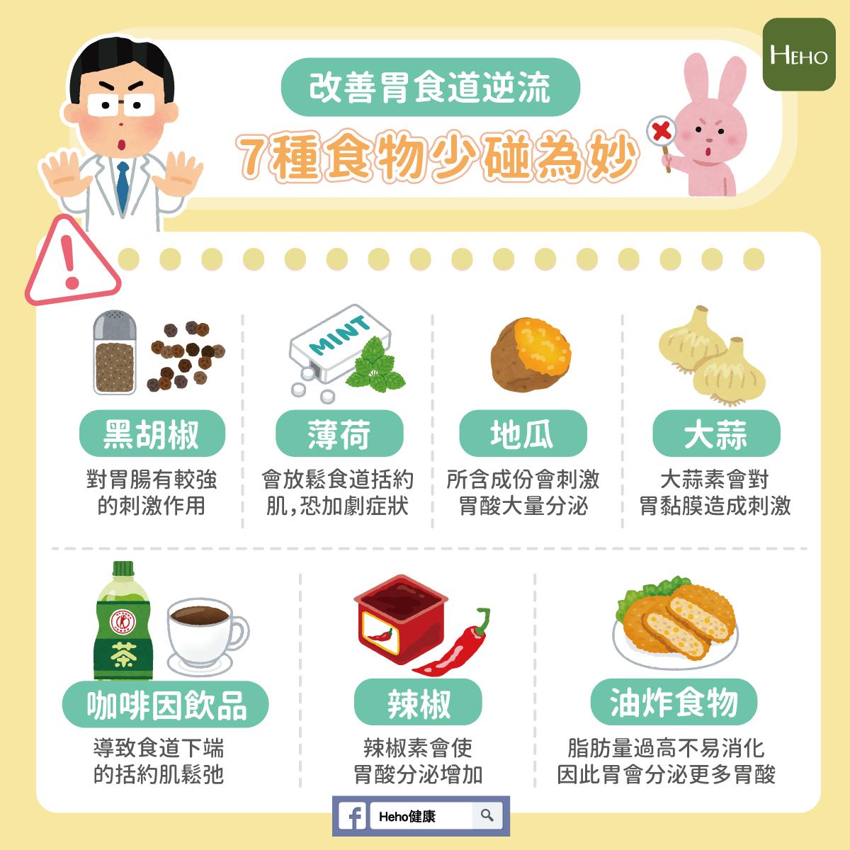 改善胃食道逆流,7 種食物少碰為妙