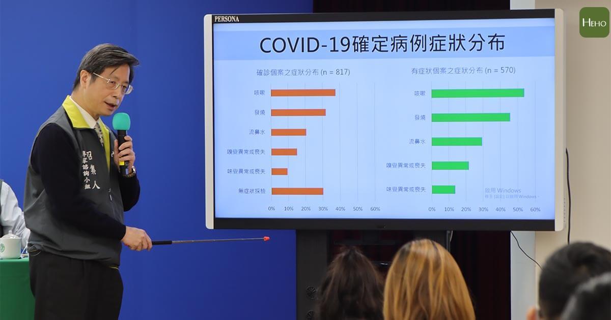 COVID-19/張上淳剖析國內819例個案!本土感染嚴重度較高