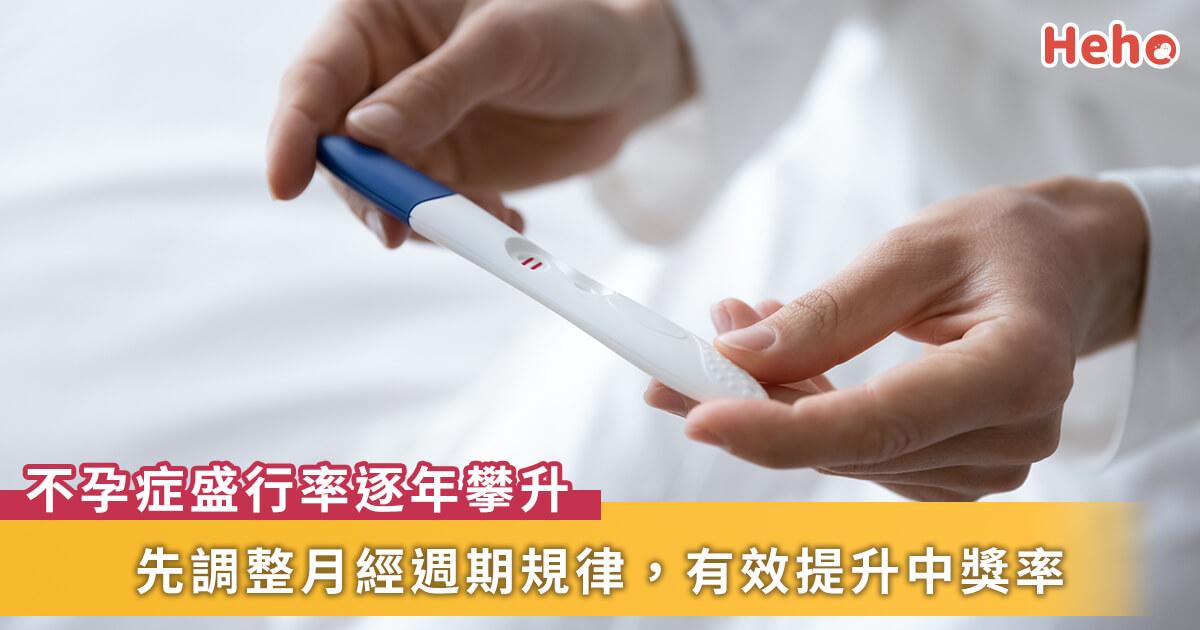 20210203_不孕問題先調經,月經規律才能提升中獎率!
