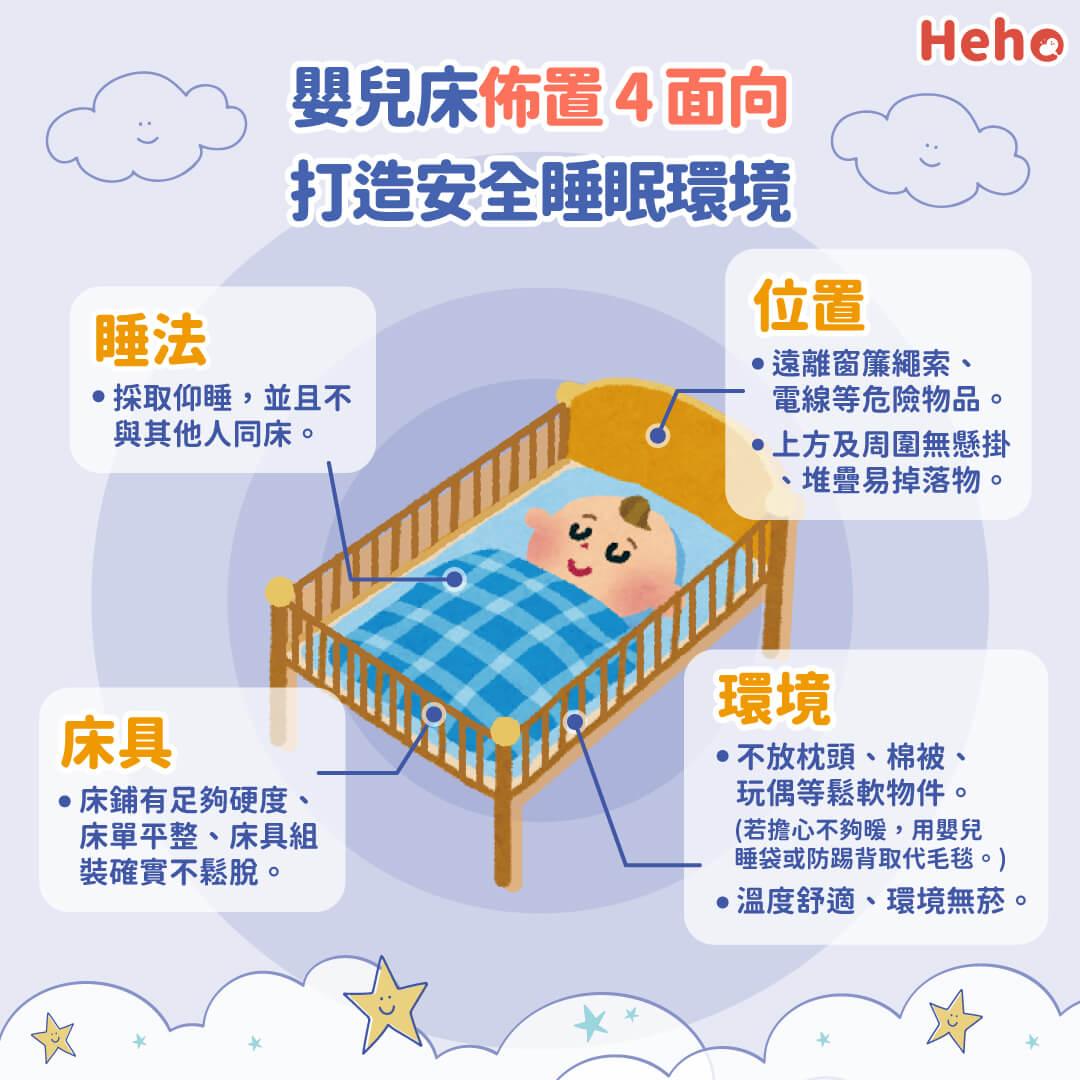 圖解_嬰兒床佈置-4-面向,打造安全睡眠環境