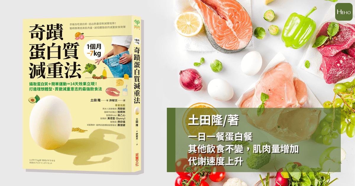 1個月瘦7公斤!比168更輕鬆的「蛋白質減重法」從改變吃的早餐開始!