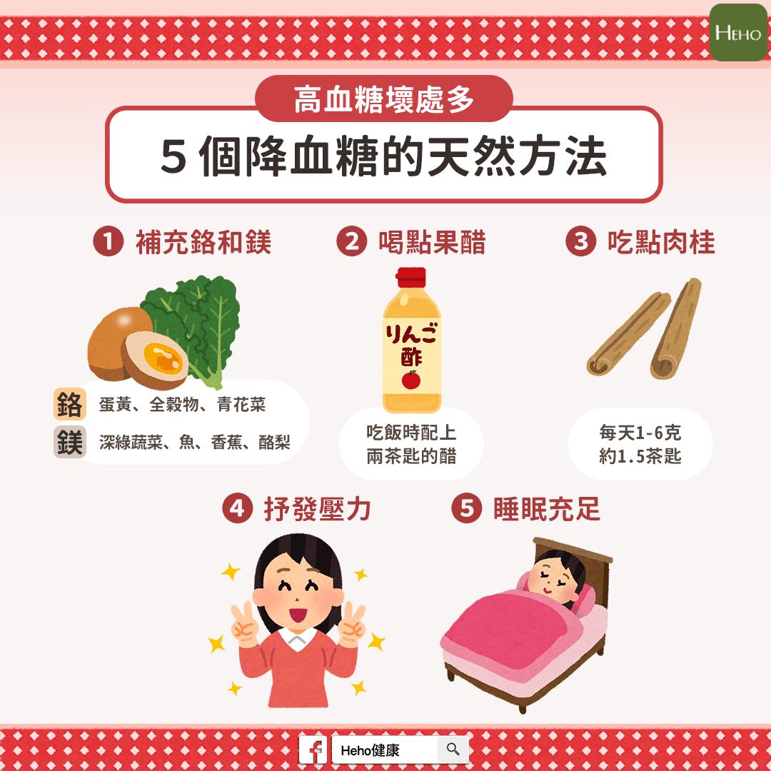 高血糖壞處多,5個降血糖的天然方法