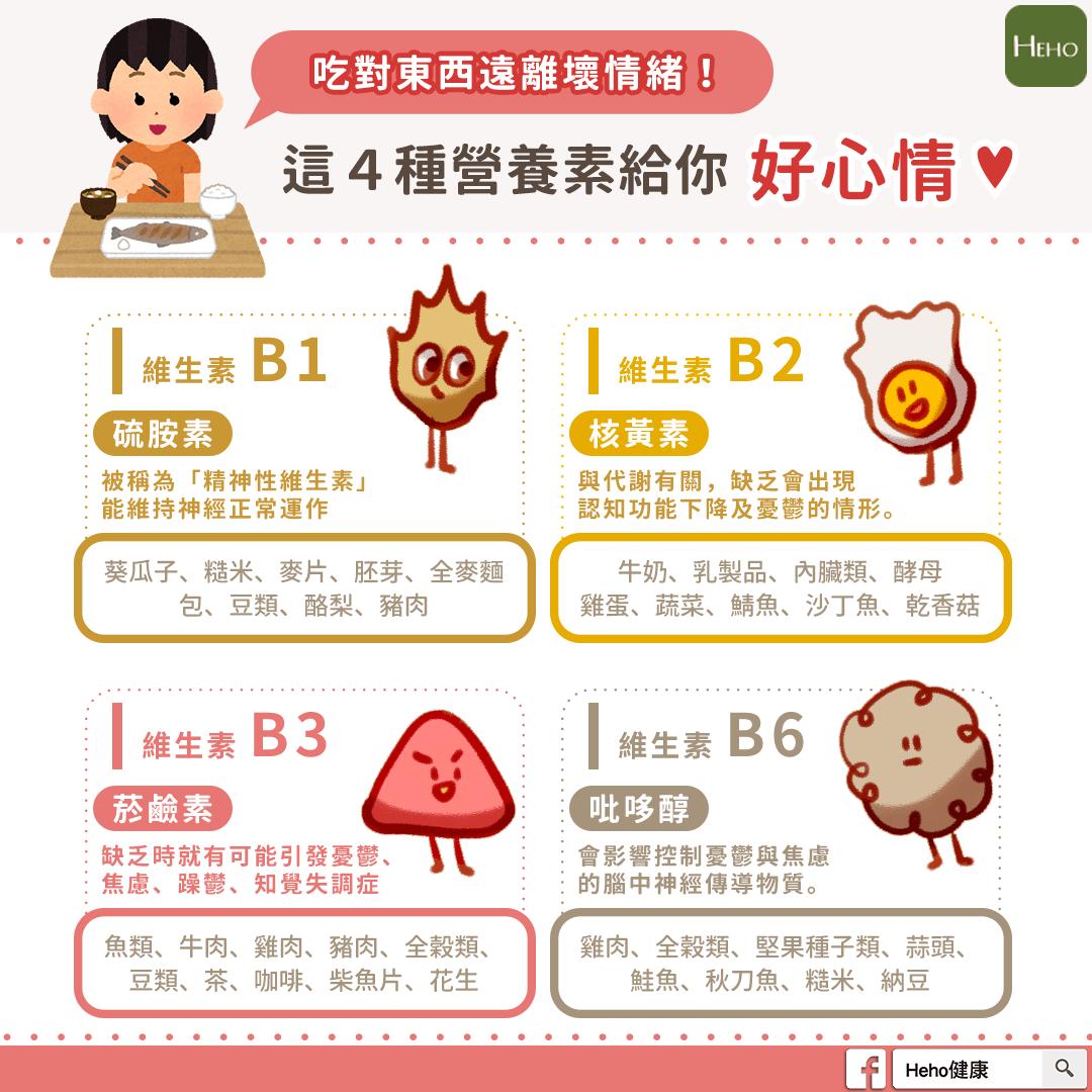 吃對東西遠離壞情緒!這4種營養素給你好心情