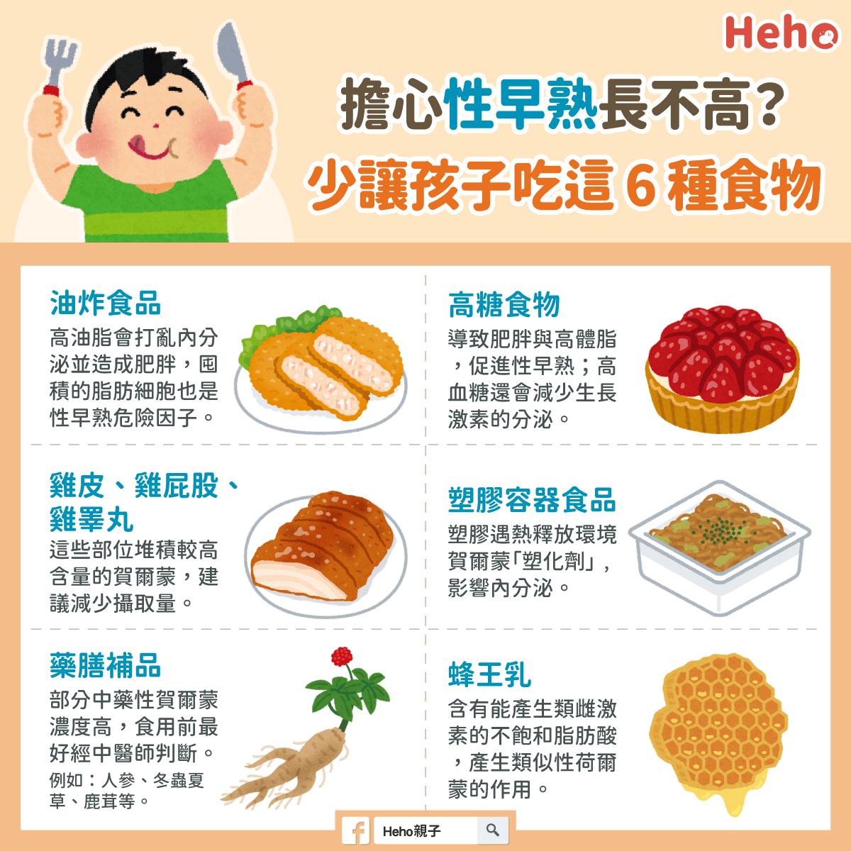 圖解_擔心性早熟長不高,少讓孩子吃-6-種食物