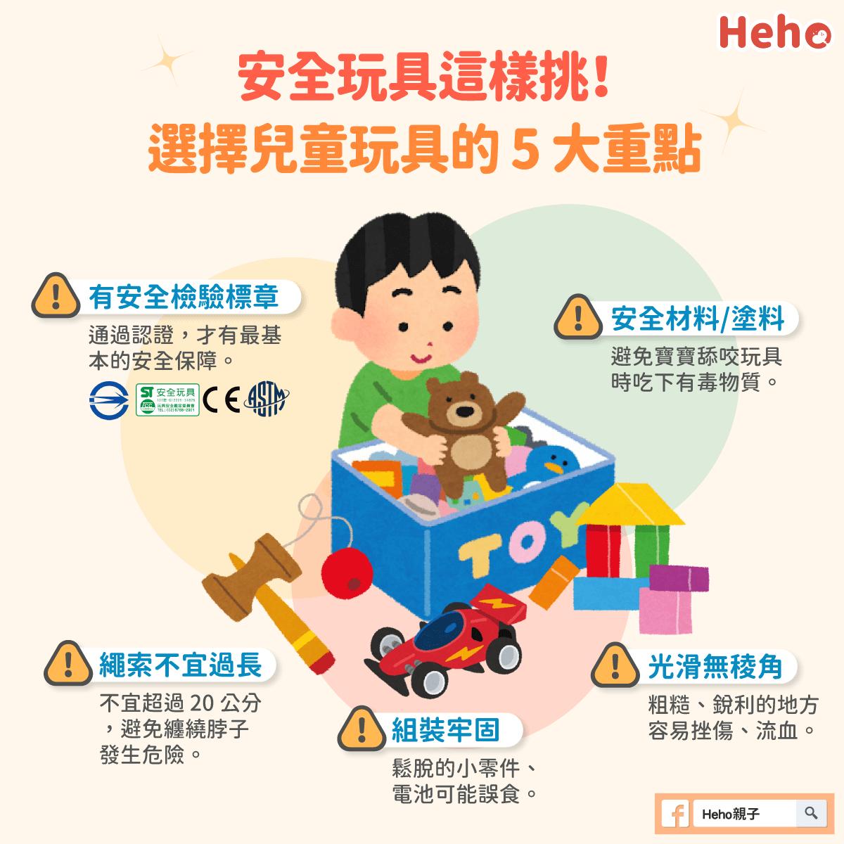 圖解_安全玩具這樣挑!選擇兒童玩具的-6-大重點