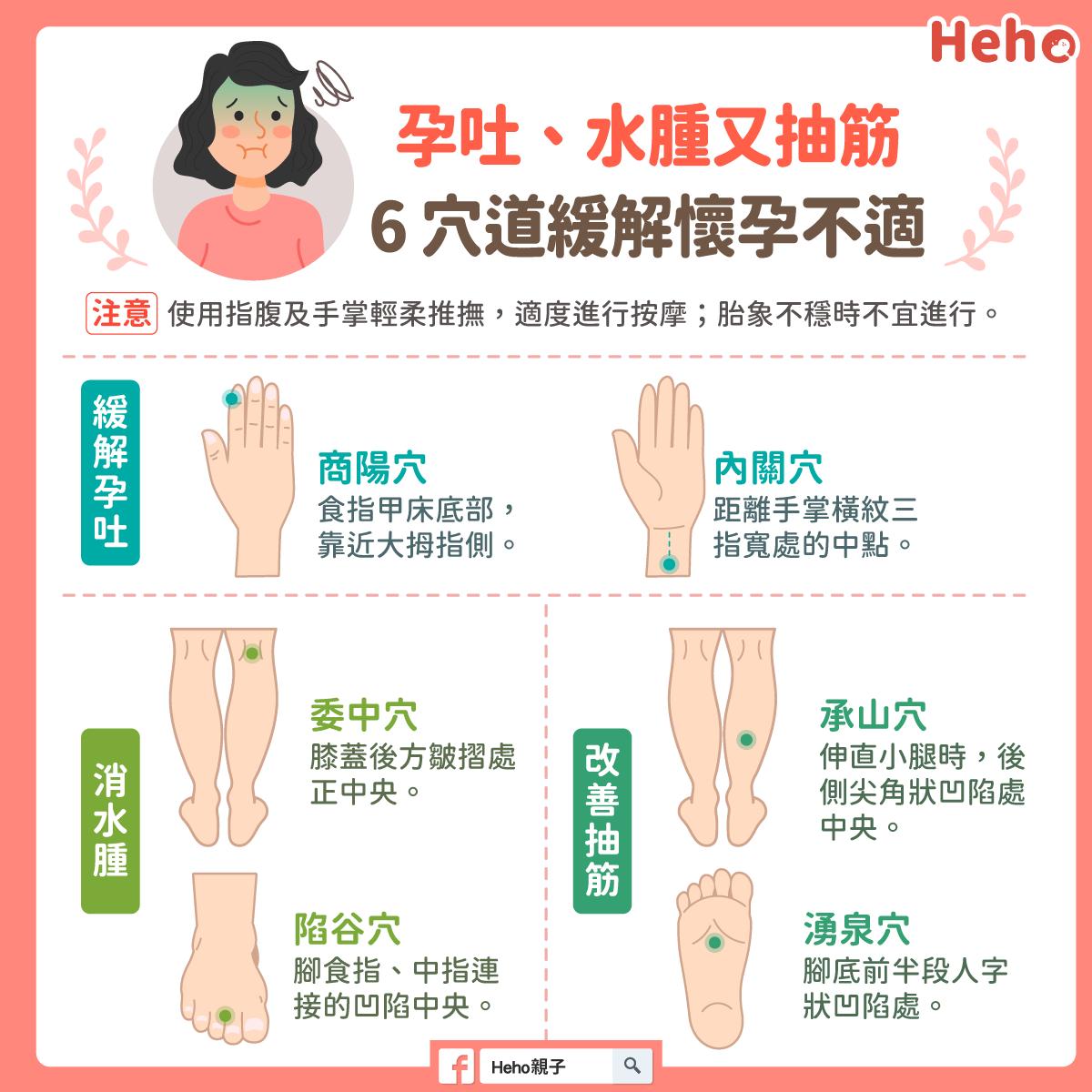 圖解_孕吐、水腫又抽筋,-6-穴道緩解懷孕不適