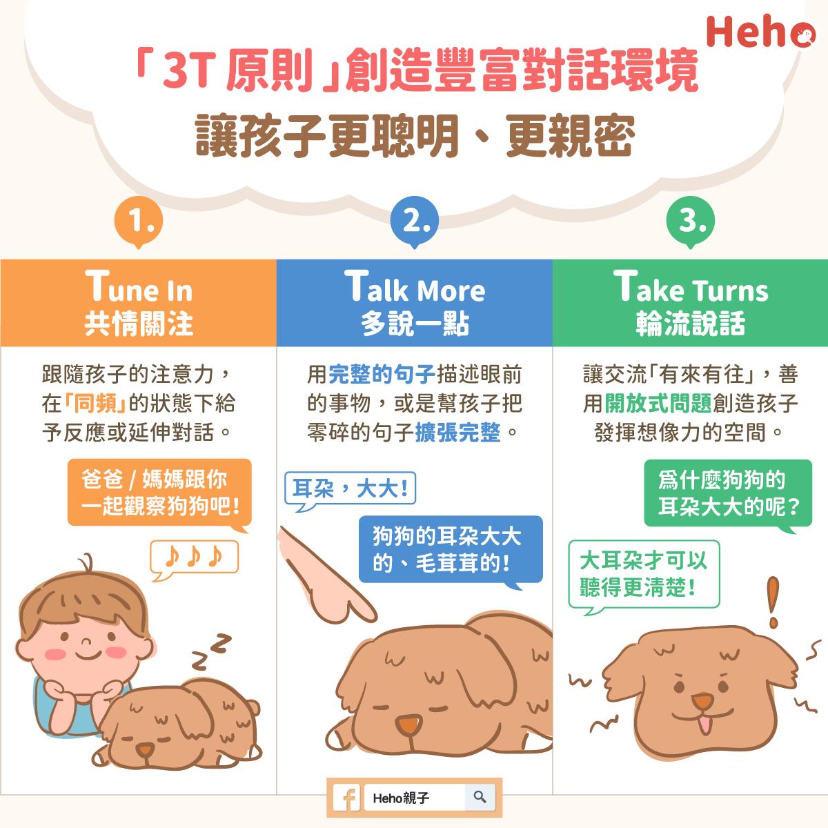 圖解_親子溝通、3T原則