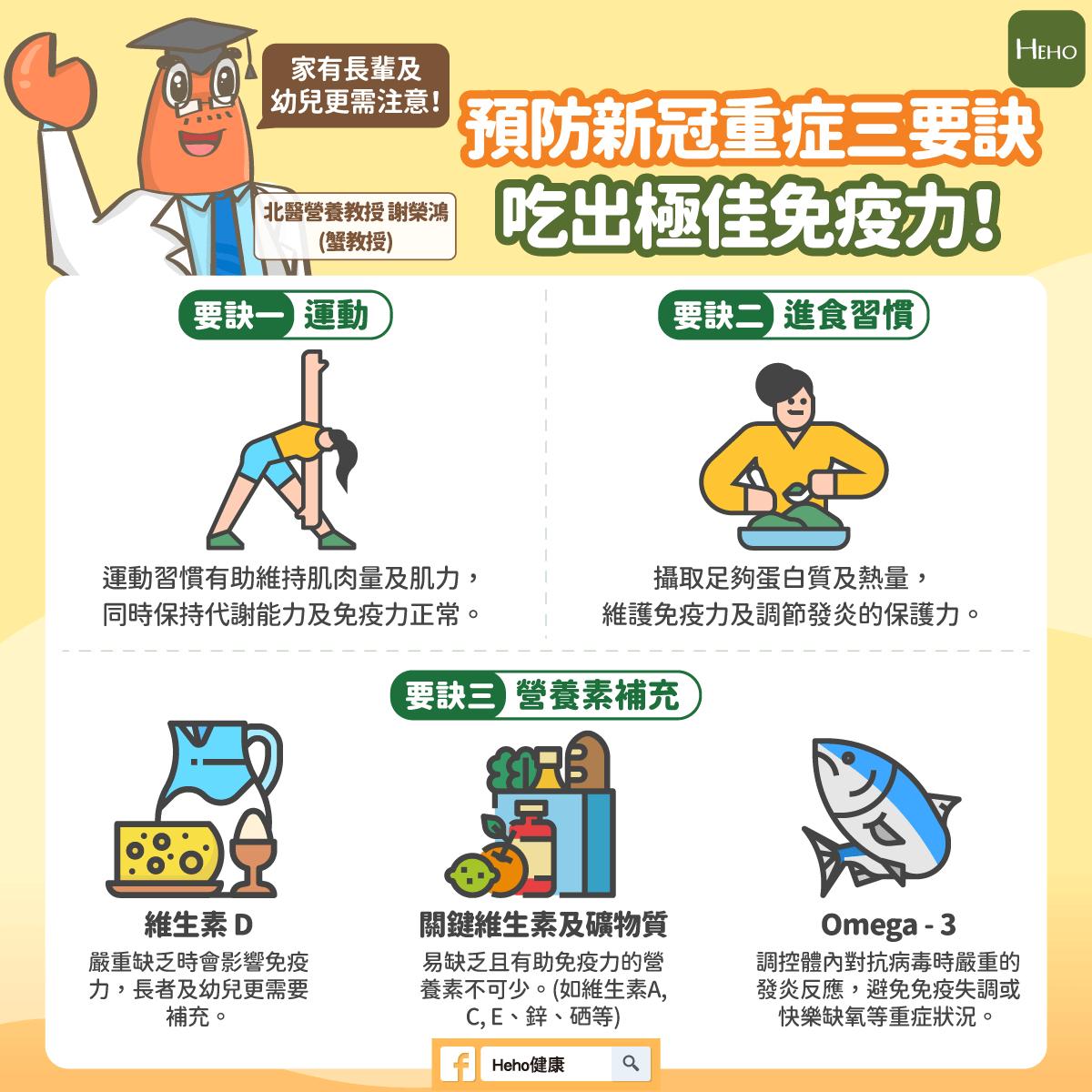 圖解_預防新冠重症三要訣_謝榮鴻教授