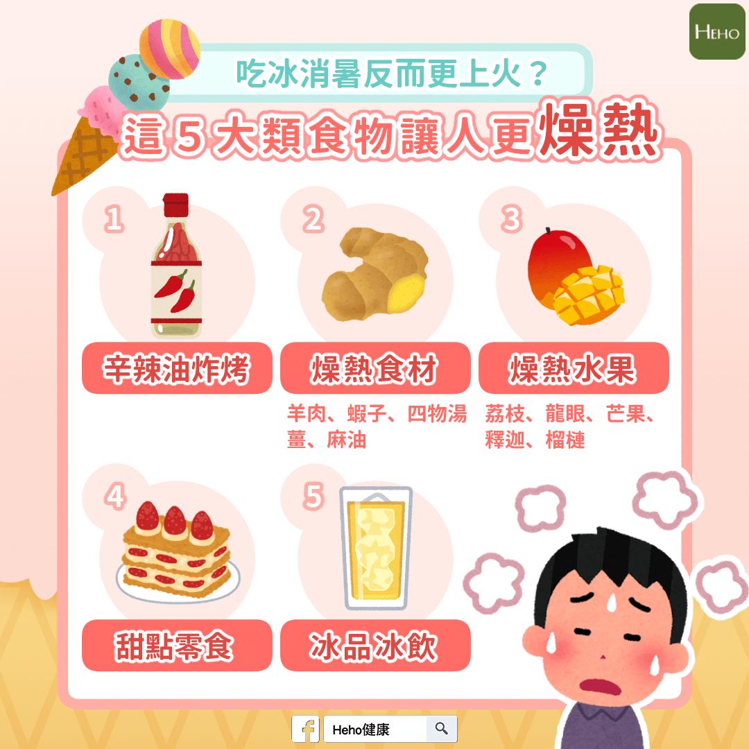 吃冰消暑反而更上火?這5大類食物讓人更燥熱