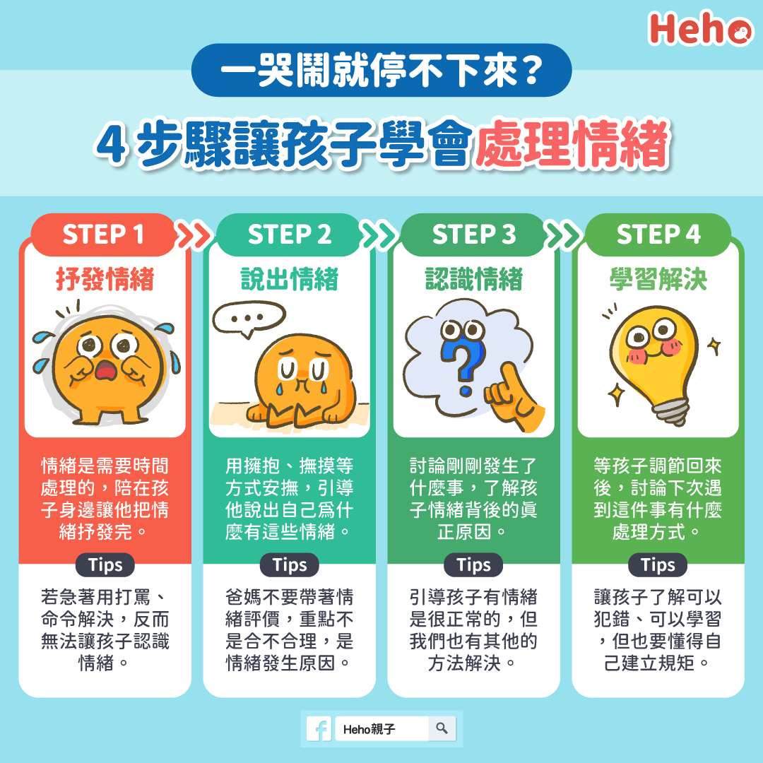 一哭鬧就停不下來?4 步驟讓孩子學會處理情緒