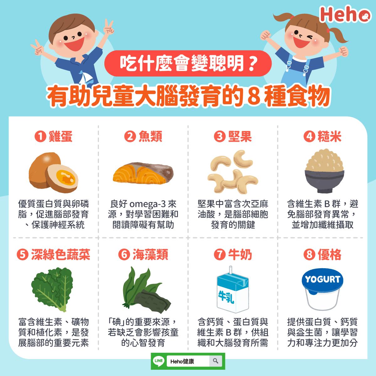 圖解_吃什麼會變聰明?有助兒童大腦發育的-8-種食物